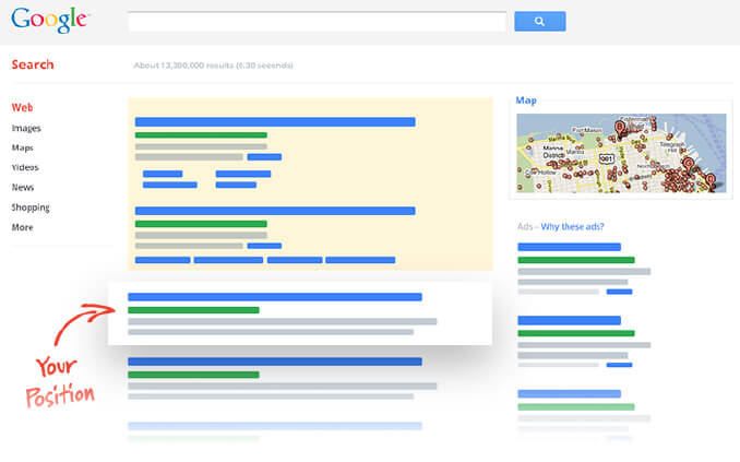 Screen shot of the SERP from 2013