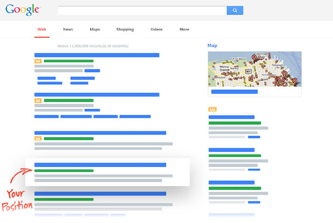 Screen shot of the SERP in 2014