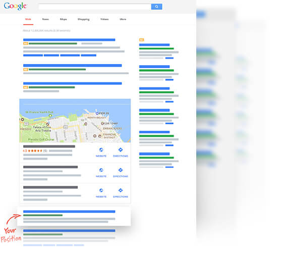 Screen shot of the SERP in 2015
