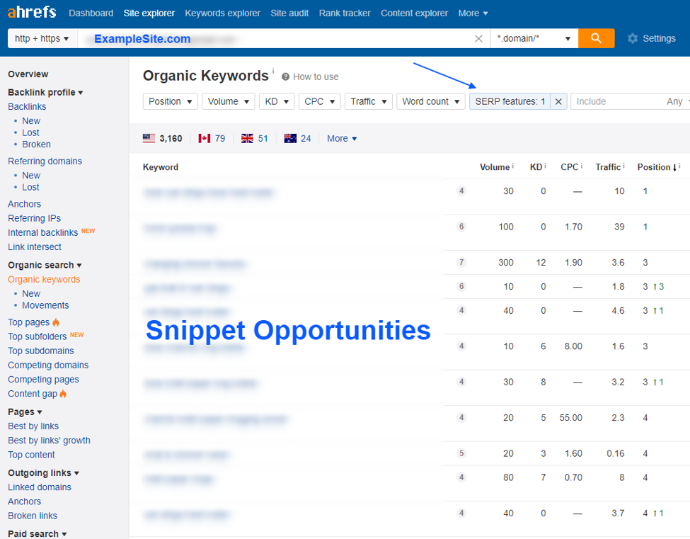 Ahrefs featured snippet opportunities