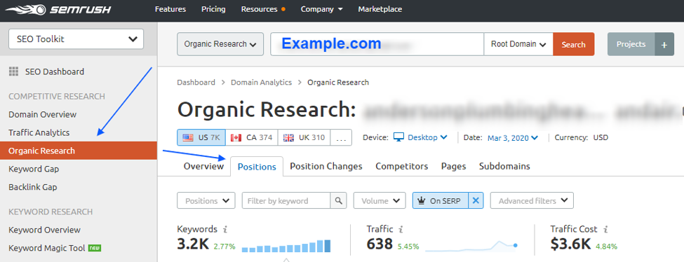 SEMrush dashboard for organic research