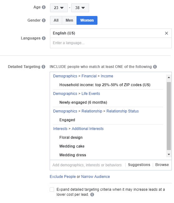 Example of Facebook ad targeting settings geared toward women ages 22-37 who speak English, are in the top household income range, and have wedding-related interests.